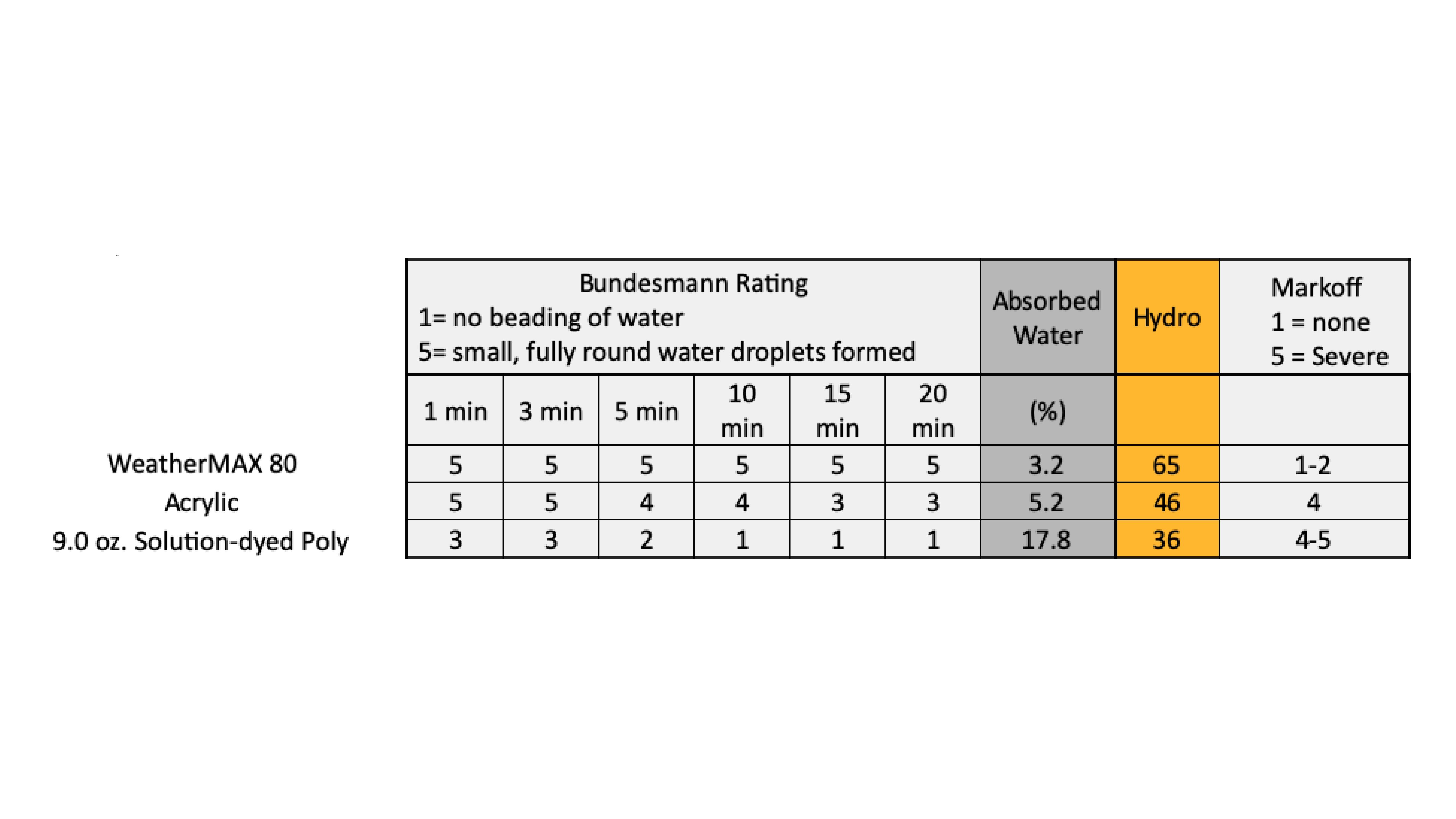 Bundesmann-01