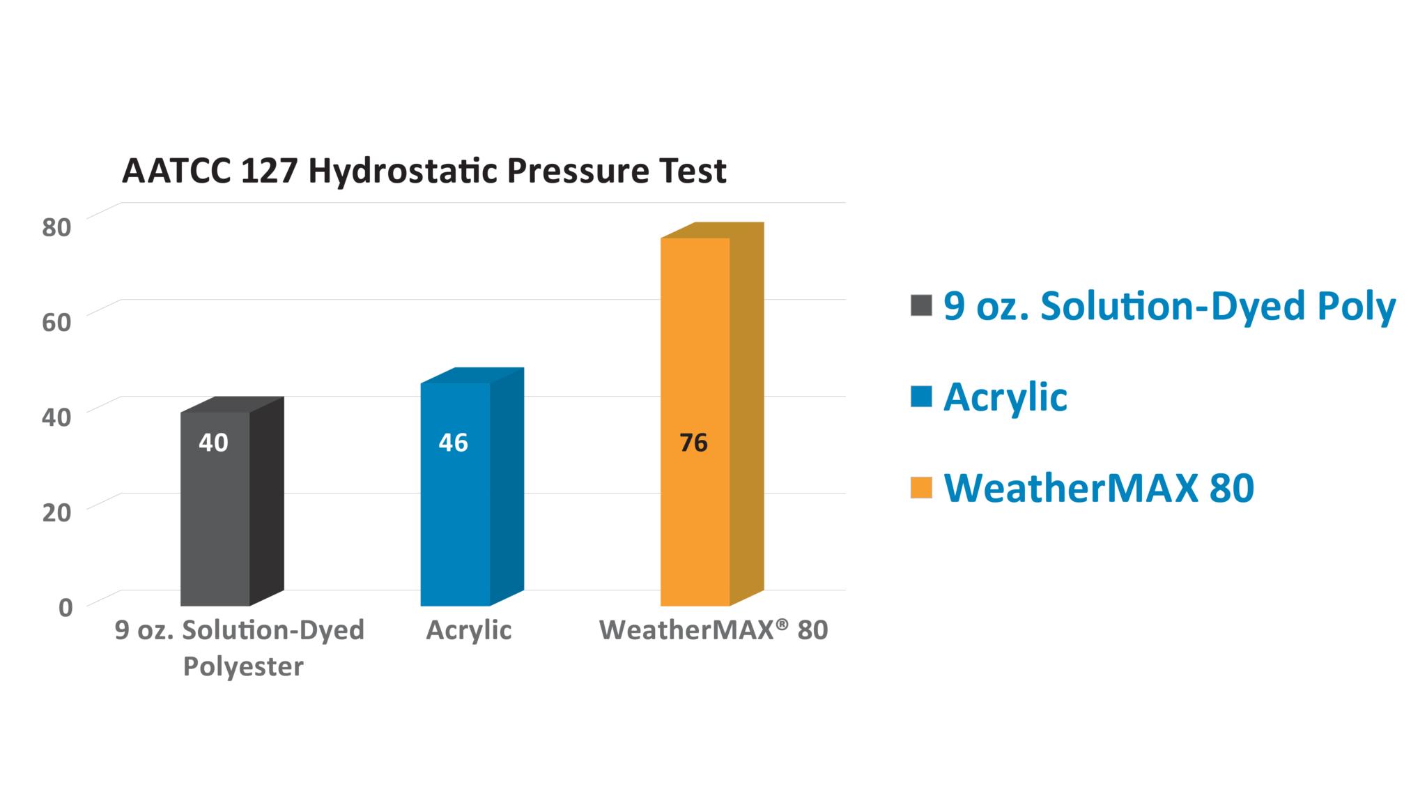 Hydrostatic Pressure-01